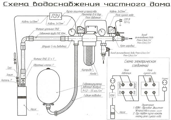 Насос для водопровода в частном доме 3