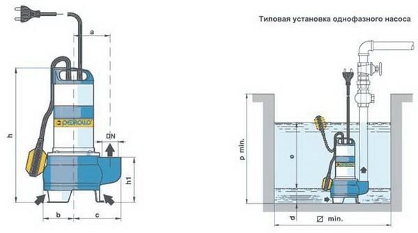 Насосы для водоснабжения дома из колодца 2