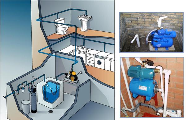 Как провести воду в частный загородный дом - стоимость работ и материалов 5