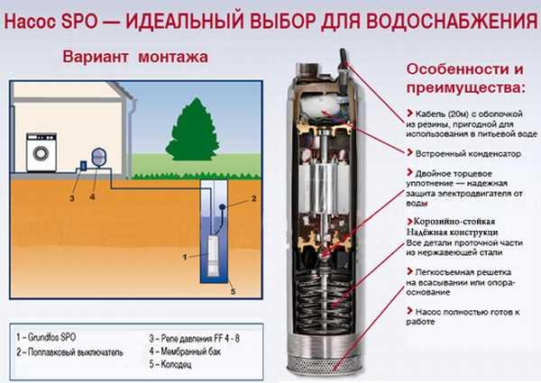 Как провести воду в частный дом из колодца 5