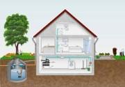 Насосы для водоснабжения дома из колодца купить по хорошей цене с установкой