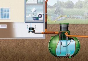 Проект водоснабжения загородного дома 1