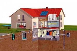 Водоснабжение частного загородного дома из колодца 1